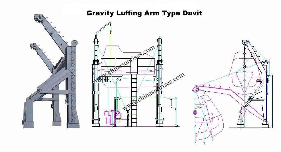Gravity Luffing Arm Type Davit