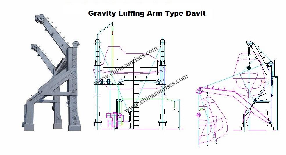 Gravity Luffing Arm Type Davit
