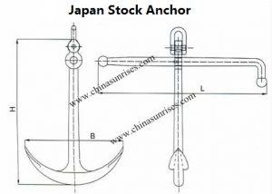 Japan Stock Anchor