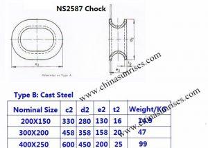 NS2587 Chock