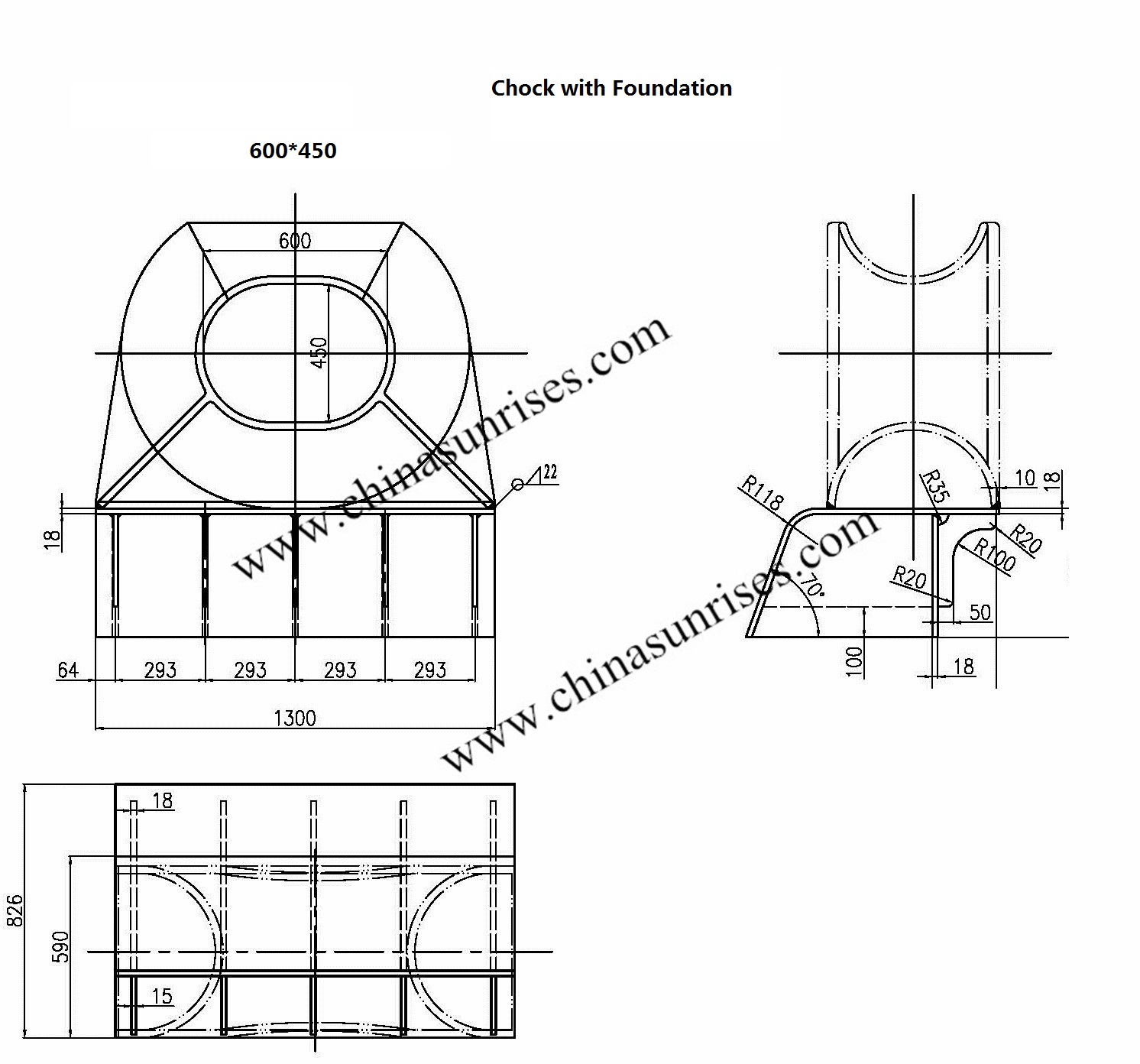 chock with foundation