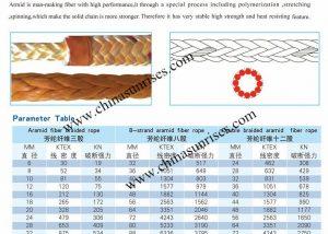 Aramid Fiber Rope