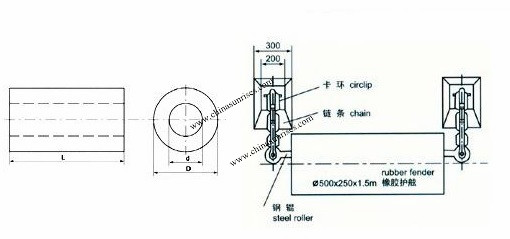 Cylindrical Type (CY) Rubber Fender