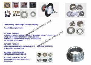 Spare Parts for Turbocharger
